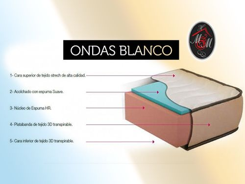Colchón con núcleo HR por 109€. Mueble Hogar Milenium de Zurgena, tiendas de muebles en Almería